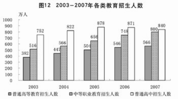 gdp报纸_广深上半年GDP增量超越北上 贸易回暖影响大