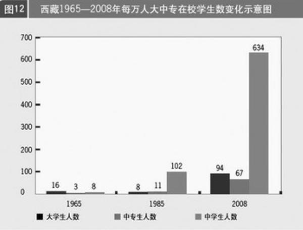 国家经济增长总量变化包括_世界汽车总量变化