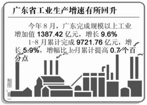 广东:调整产业结构促转型