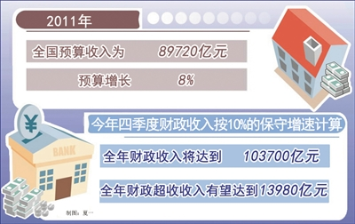 今年中国最大婚礼_中国今年财政收入