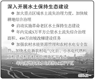 我国人均水资源_江苏省人均水资源量