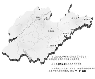 实地考察青岛西海岸经济新区中韩地方经济合作示范区,就相关项目进行