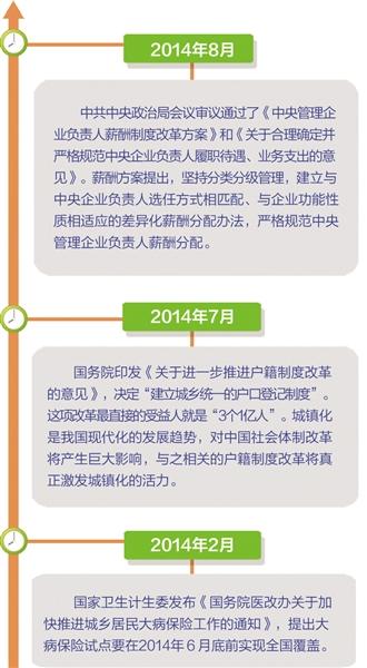 开局之年,也是社会体制改革不断深入的一年.-经济日报多媒体数字