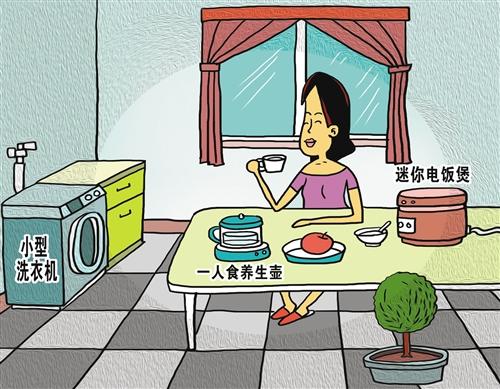 """迷你电饭煲,一人食养生壶,小型洗衣机……时下,""""一人份""""家电日渐"""